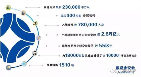 欢迎参展第七届中国(广州)国际金融交易•博览会