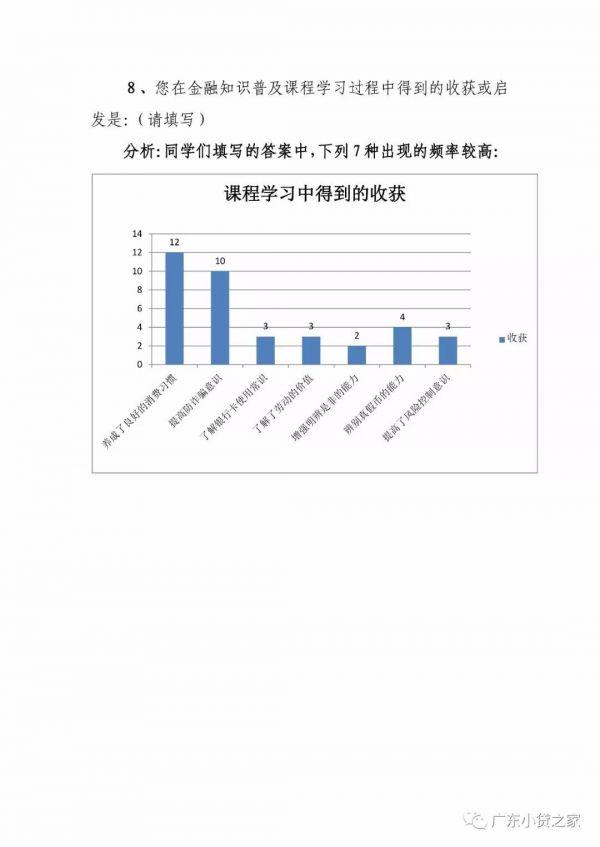 【行业资讯】广东省金融消费权益保护联合会关于第一次金融知识普及课程教学效果问卷调查的情况通报
