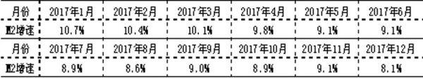 【行业资讯】2018年前三季度金融统计数据报告